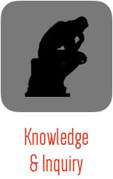 Knowledge & Inquiry (160 By 255)
